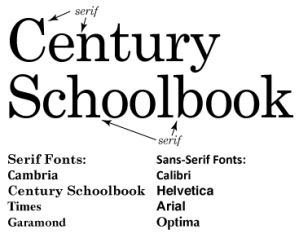 Serif-Century